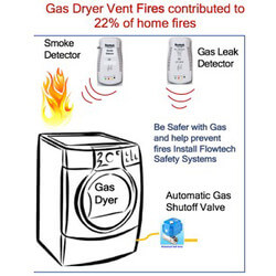 """NG/LP Gas Kitchen or Dryer Safety Kit, 3/4"""" Automatic Gas Shutoff Valve and Smoke Detector Product Image"""