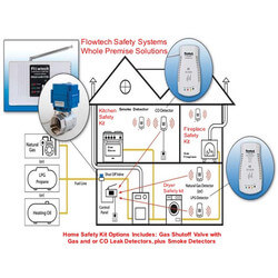 """NG/LP Gas Leak Detection Safety System w/ 1"""" Automatic Shutoff Valve Product Image"""