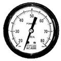 "1-1/2"" Powers Controls Analog Receiver Gauge - 0 to 30 psi pnl"